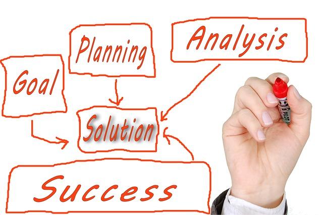 implementatie risicomanagement 2